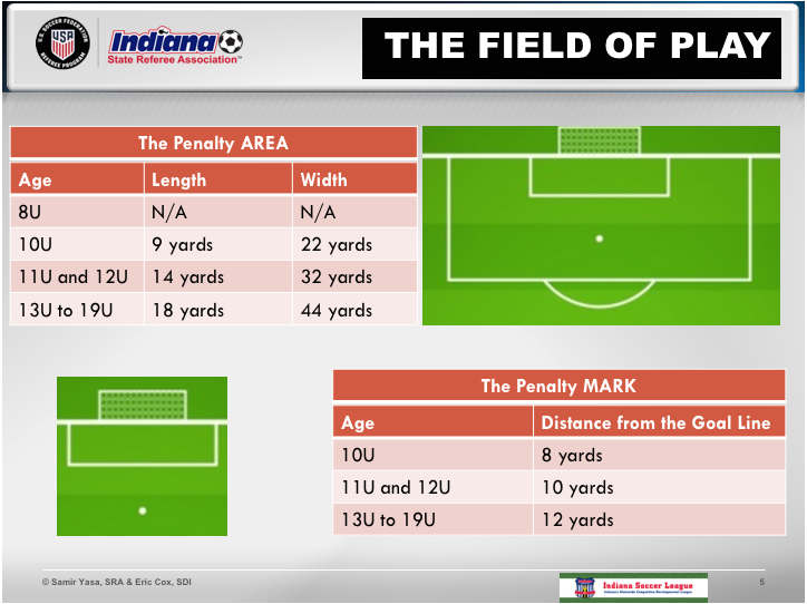 Field Of PLay2