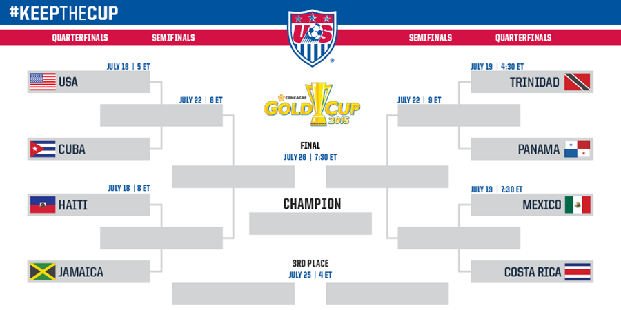 2015-concacaf-gold-cup-bracket