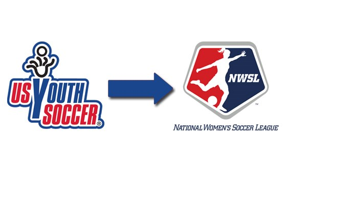 682x422_Media_Wall_2016NWSL_Rosters